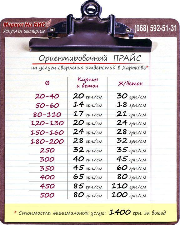 http://nabis.com.ua/price_kharkov/sverlenie-prajs